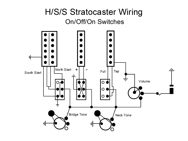wiring 3 suhr hss wiring diagram efcaviation com fender hss wiring schematics at highcare.asia