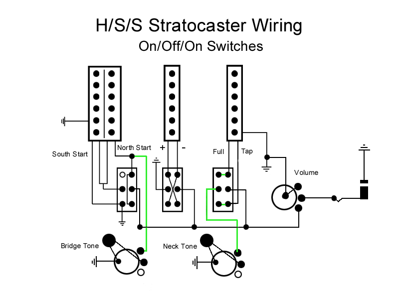 hss wiring diagram images