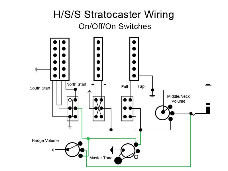 Stratocaster Hss Wiring Diagram / Rothstein Guitars