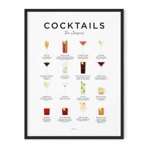 Classic Cocktails Art Print – COC-001-AP – pack of 2