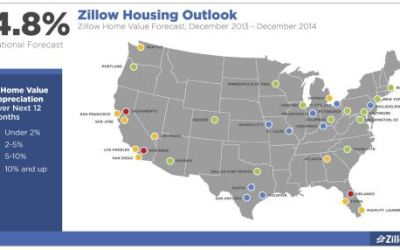 Real Estate Investing News This Week 2014-02-22