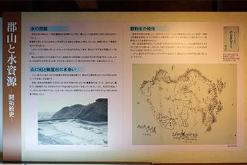 ↑展示パネル 郡山と水資源 ー開拓前史ー。
