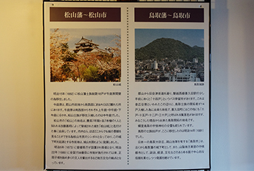 ↑展示パネル 松山藩〜松山市 鳥取藩〜鳥取市。