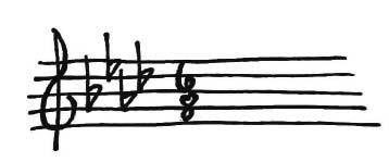 Key Signature for A Flat