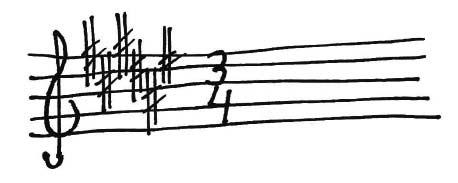 Key Signature for F Sharp Major
