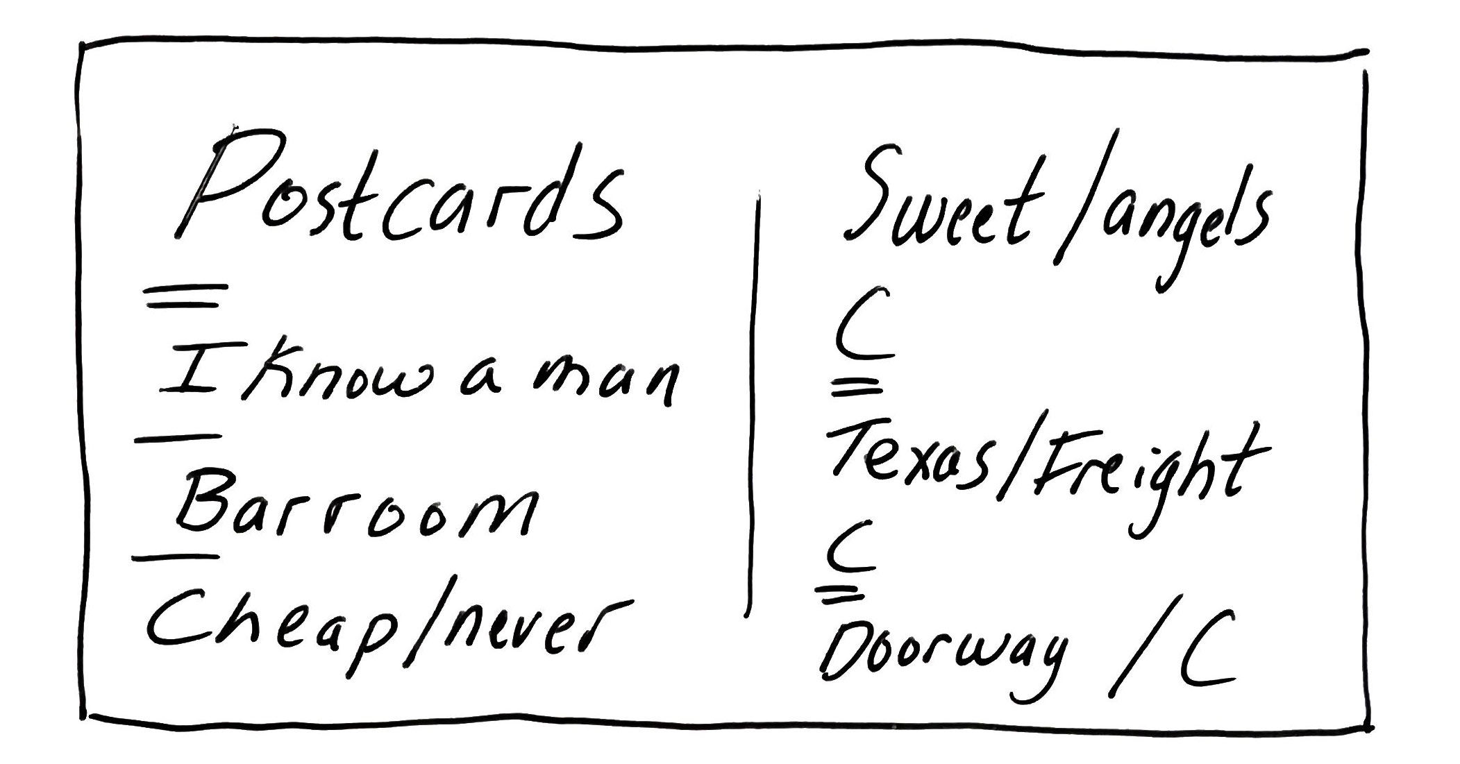 Cheat Sheet for Postcards from Hell