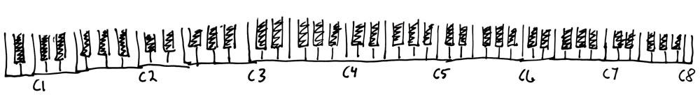 SPN Piano Keyboard