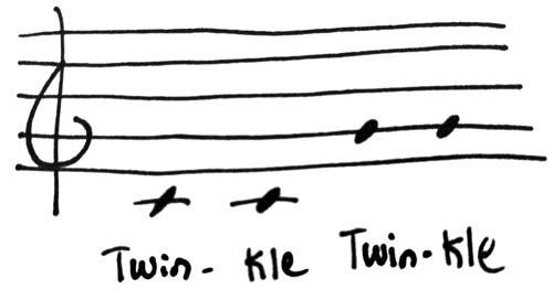 Twinkle Twinkle Fifth