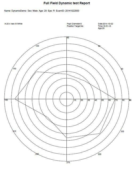 08. Humphrey visual field analyser ( Perimeter) FFS-08
