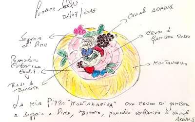 La pizza di Donna Sophia