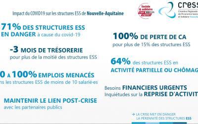 Structures ESS en danger ! ->Enquêtes ESS Nouvelle-Aquitaine