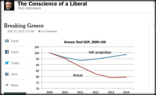 krugman-stats-about-greek-crisis