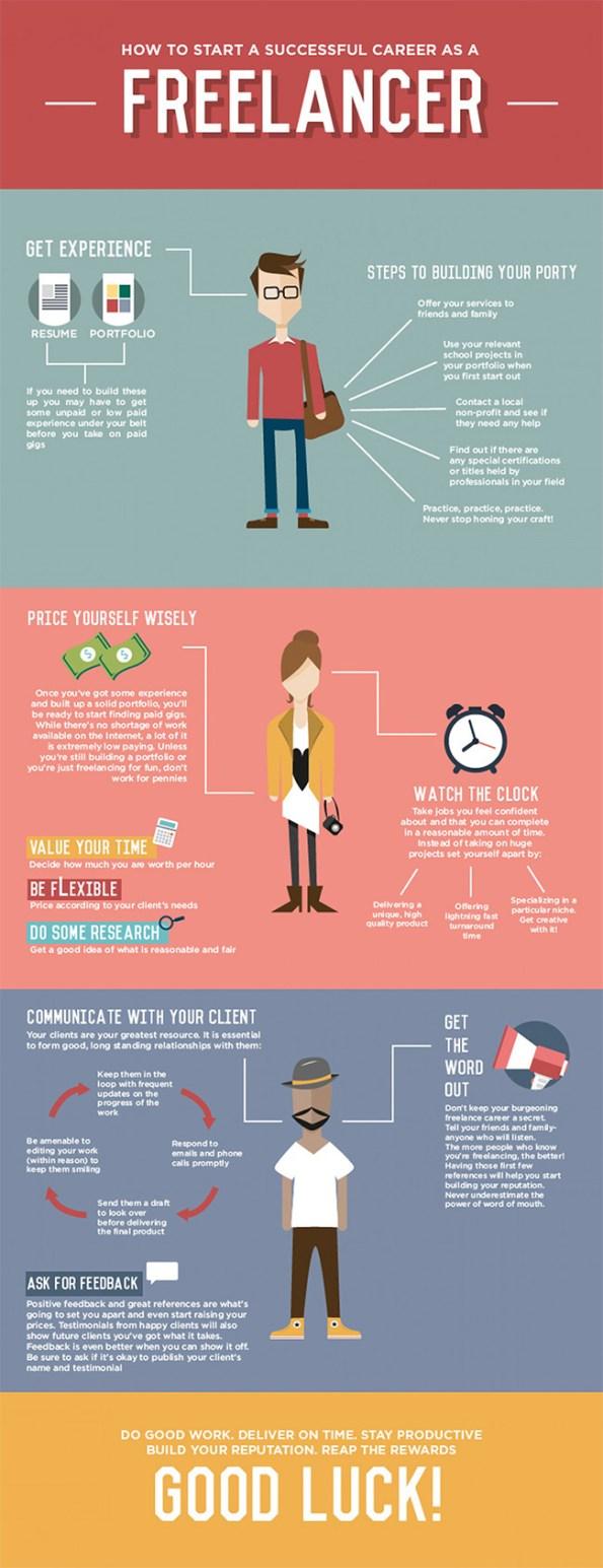 freelancer-tips