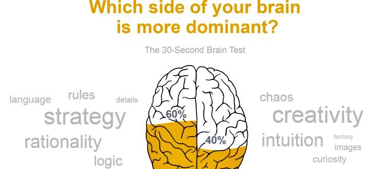 Ποια πλευρά του εγκεφάλου μας είναι κυρίαρχη