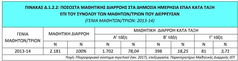 mathites3