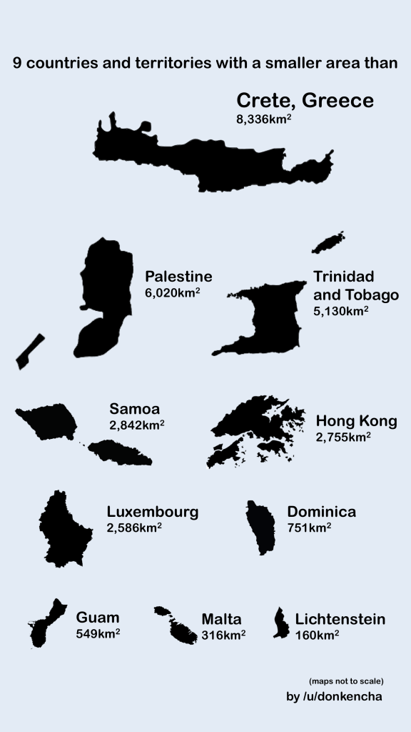 countries-smaller-than-crete