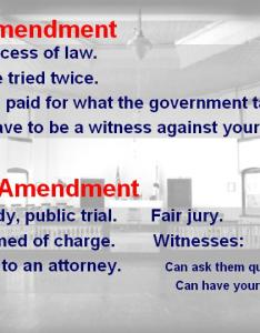 Go to top st amendment nd rd and th amendnents th th amendments th th th th also illustrated bill of rights constitutional foundation rh crf usa