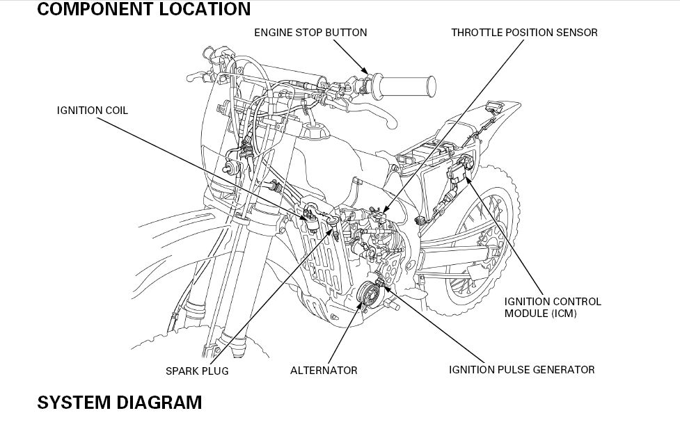 Crf450x Wiring Diagram Pdf: Luxury way switch wiring