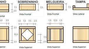 Modelo de Caixa para Abelhas sem Ferrão - INPA