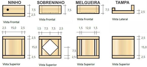 Medidas de Caixas INPA para Abelhas sem Ferrão
