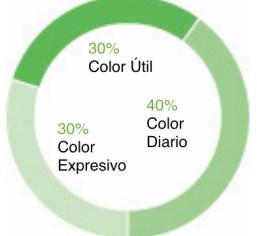 Color util xerox cribsa Sostenibilidad