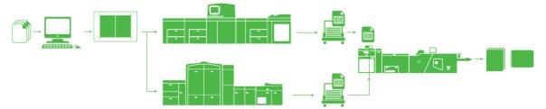 Sistemas de acabados en linea 1024x205 Alimentación y acabado
