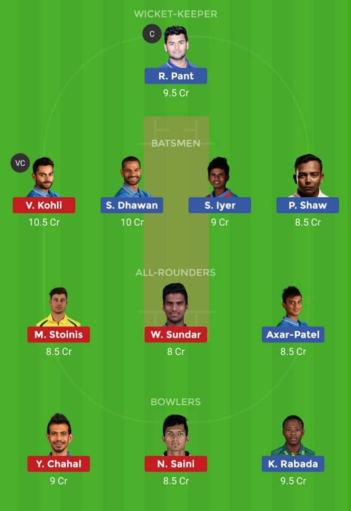 Dream 11 Team Tips DC vs RCB Best Picks for Today's IPL 2019 Match 46