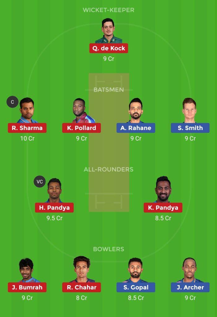 Dream 11 Fantasy Cricket Tips Today IPL Match 36 RR vs MI