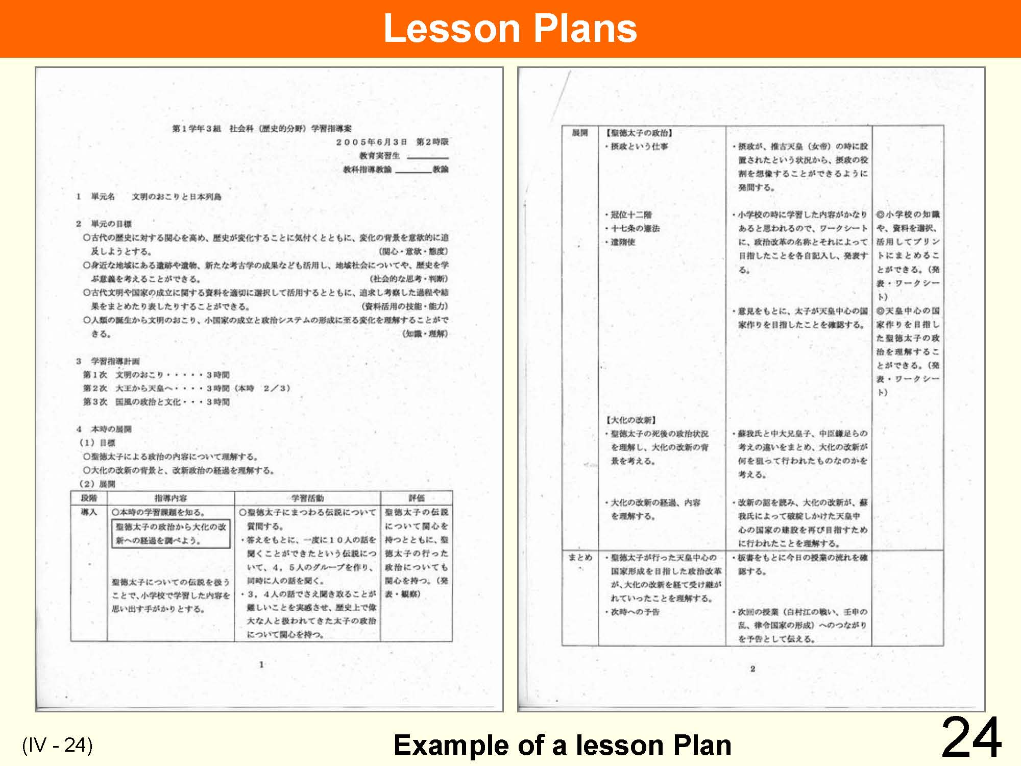 Educational System Amp Practice In Japan