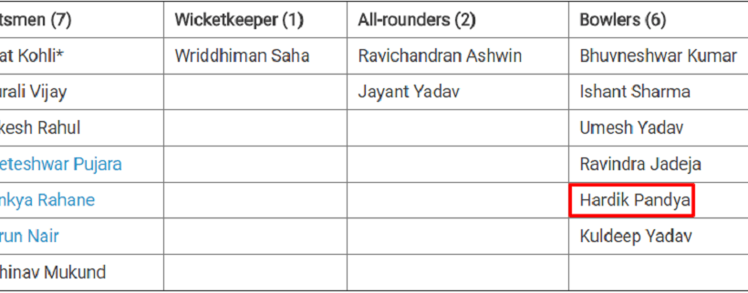 India squad for last two Tests against Australia