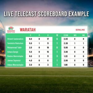 How To Read A Bowling Scorecard in cricket? I Cricketfile