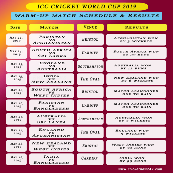 quick schedule and results summary of the warm up matches warm up match schedule and results cricket world cup 19