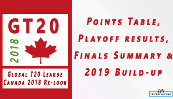 2019 Global T20 League Canada Teams, Players, Squads