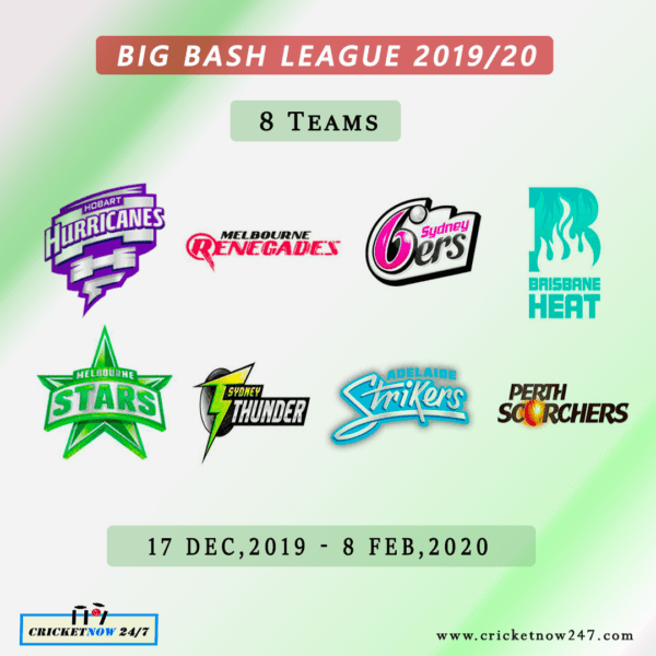 Big Bash League 2019-20 All Eight Teams