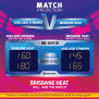 Bbl 2019 20 Match 40 Adelaide Strikers Vs Brisbane Heat