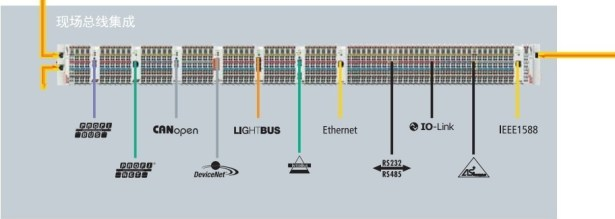 ethercat connect many fieldbus