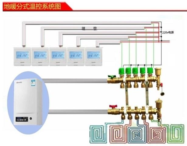 heating floor install structure figure