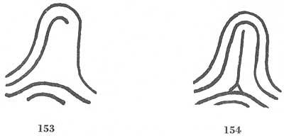 Figs. 153-154