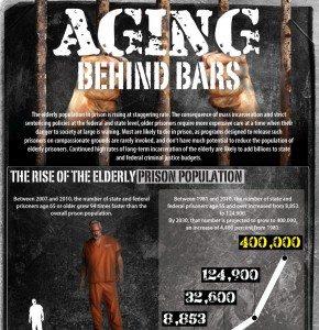 aging-prisoners