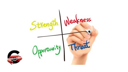Strengths, weaknesses, Opportunities & Threats analysis