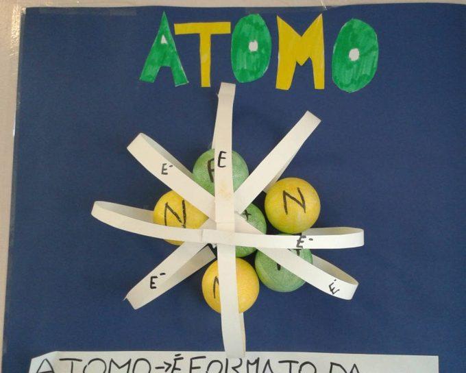 modello di atomo tridimensionale