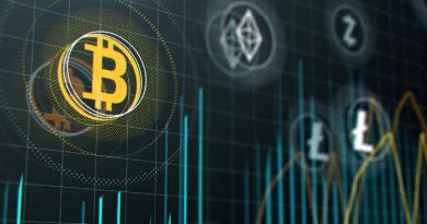 oferta de futuros de Bitcoin