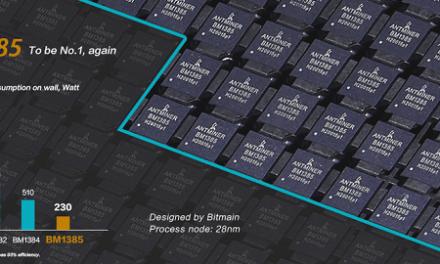 Bitmain anuncia la nueva generación de chips de minería bitcoin