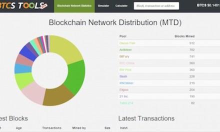 BTCS lanza una herramienta interactiva de análisis blockchain