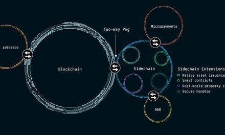 Liquid, la primera sidechain para casas de cambio de Bitcoin
