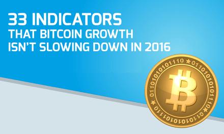 33 indicadores de que Bitcoin seguirá creciendo en el 2016 (INFOGRAFÍA)