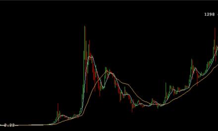 Precio de bitcoin supera por primera vez al de la onza de oro globalmente