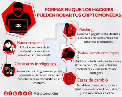 formas en las que pueden robar tus criptomonedas