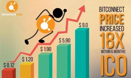 BitConnect Coin (BCC) registra asombroso aumento de valor de 1.800%, a 6 meses de su ICO