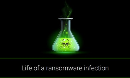 Google demuestra que 95% de recompensas por ransomware fueron cobradas mediante BTC-e
